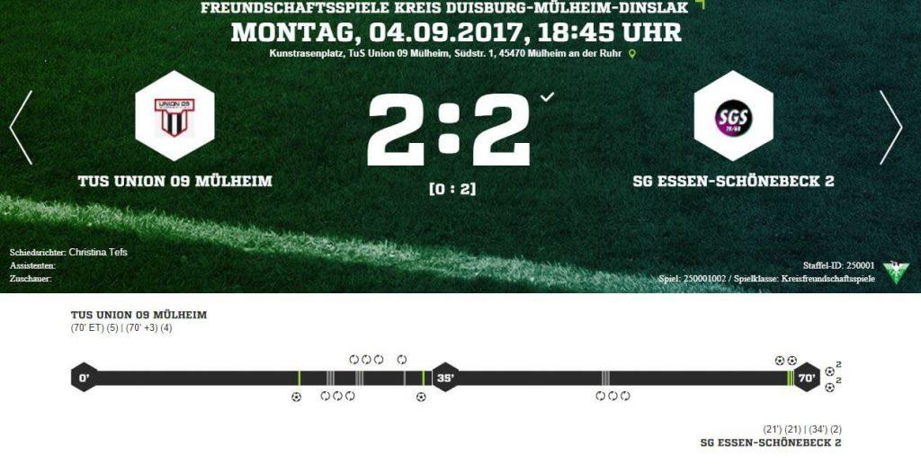 C1 belohnt kämpferischen Einsatz mit spätem 2:2 gegen SGS Schönebeck.